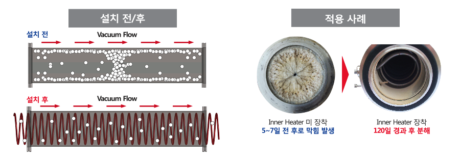 Inner Heater_bna01